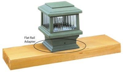 Verde Green Flat Rail Adapters for 3 1/2 lights